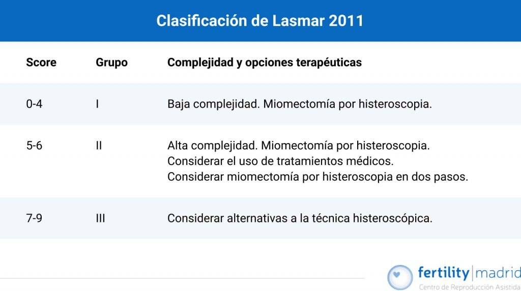 tabla-clasificacion-lasmar-2011